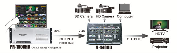 pr1000hd_diagram_v440hd
