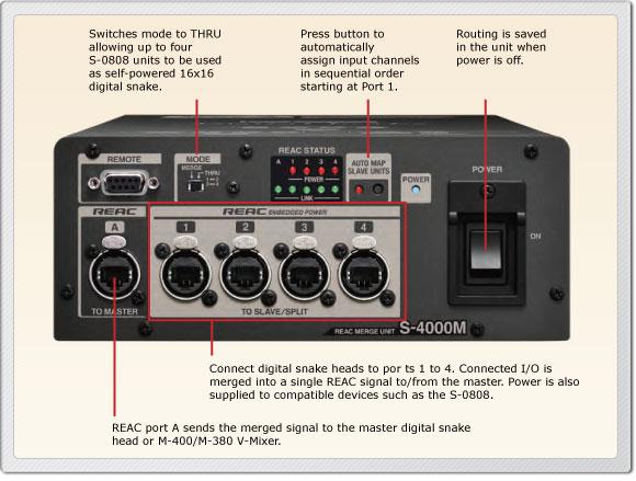 diagram_callout