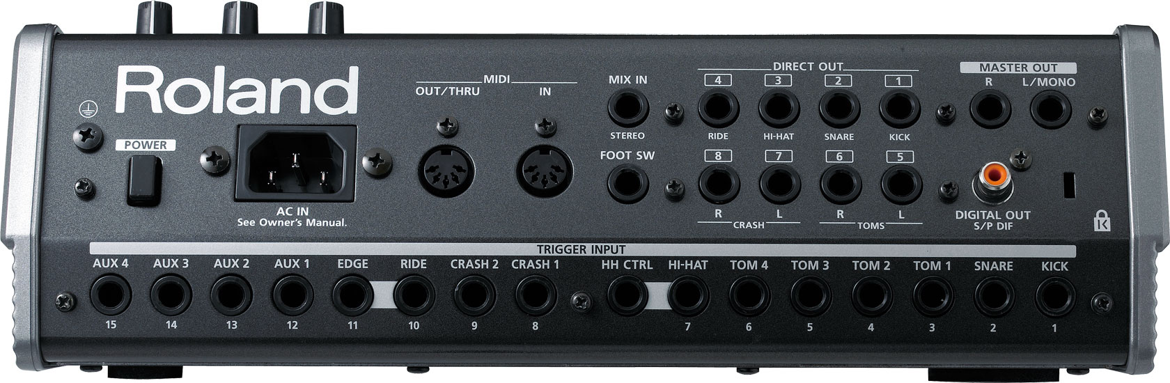 Roland Td 20x Percussion Sound Module