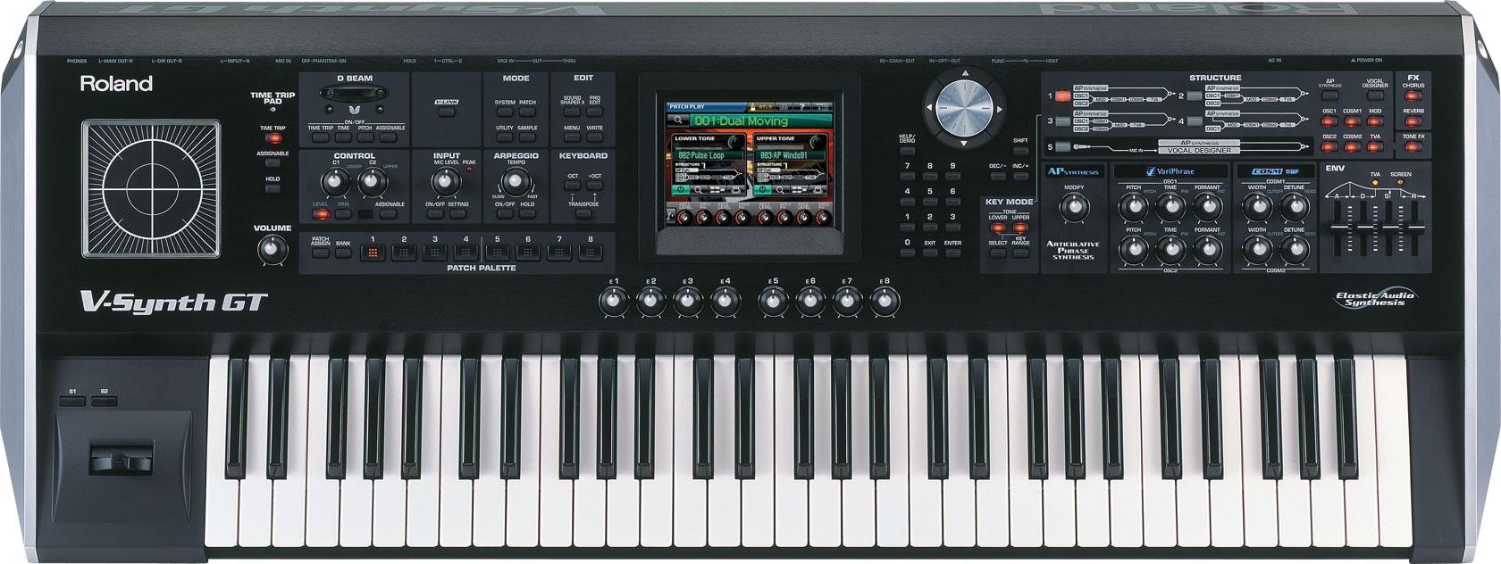 Synthesizer - Wikipedia