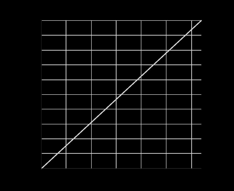 mdp11n60电路图