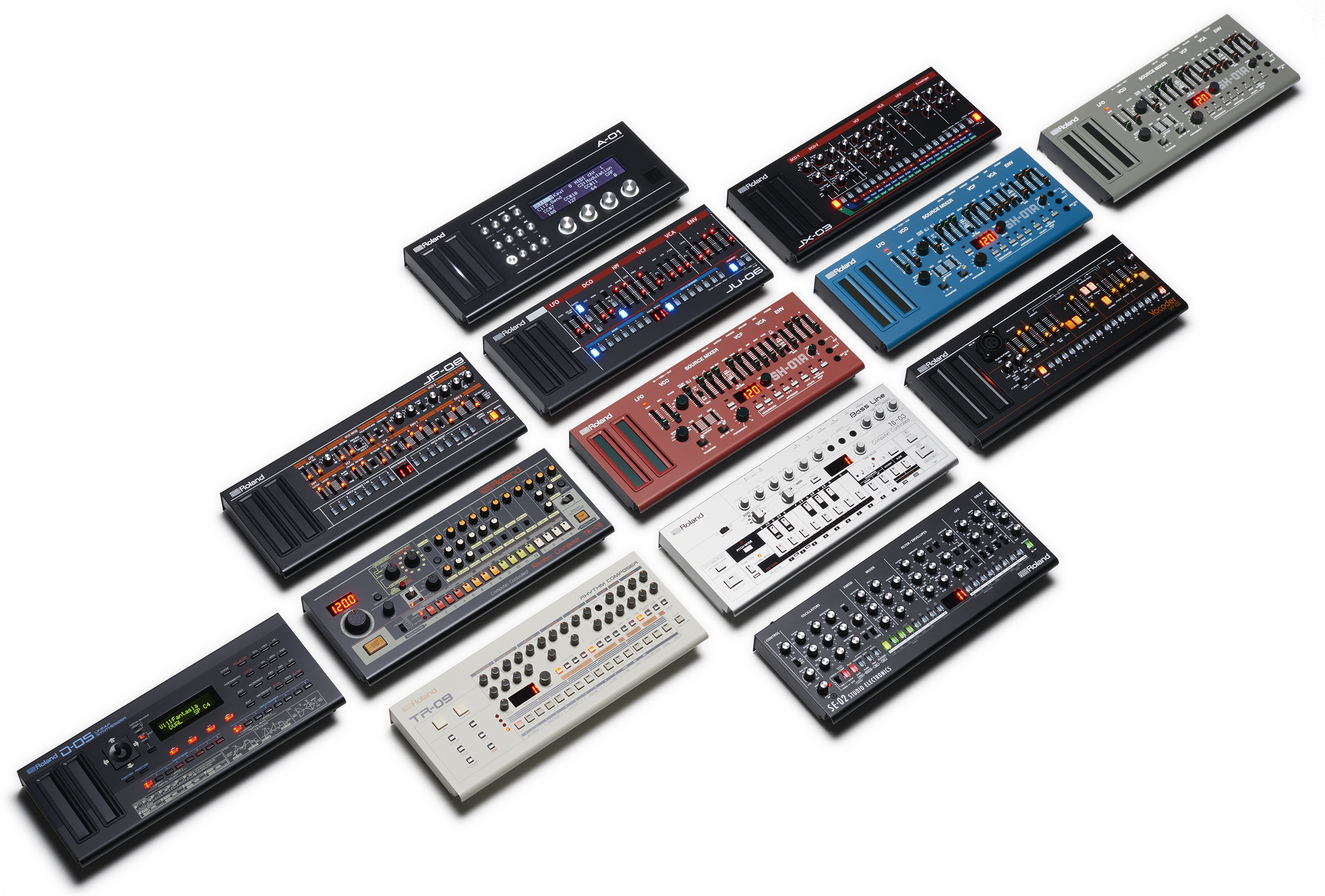 Roland Boutique products