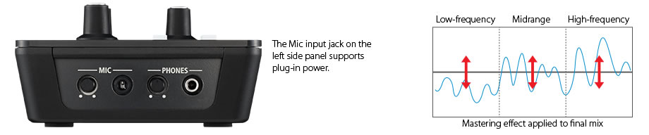 Roland V-1HD Mixer de Áudio Full Incluso