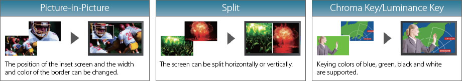 Roland V-1HD funções Picture-in-picture e split